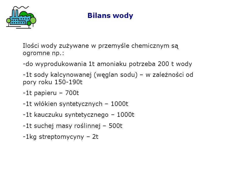 Bilans wody Ilości wody zużywane w przemyśle chemicznym są ogromne np.: -do wyprodukowania 1t amoniaku potrzeba 200 t wody.