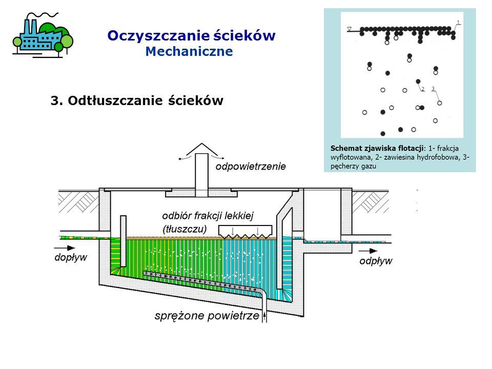 Oczyszczanie ścieków Mechaniczne 3. Odtłuszczanie ścieków