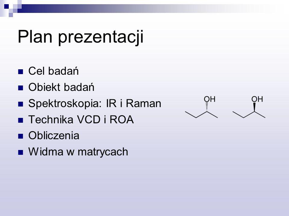 Plan prezentacji Cel badań Obiekt badań Spektroskopia: IR i Raman