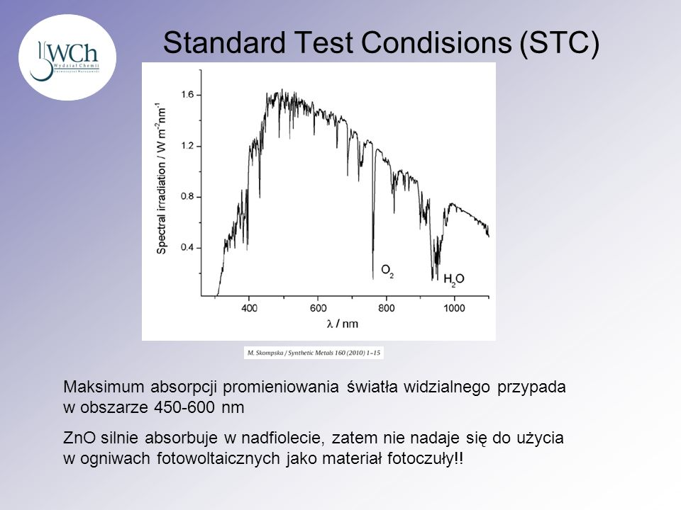 Standard Test Condisions (STC)