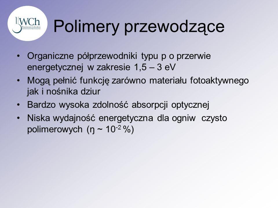 Polimery przewodzące Organiczne półprzewodniki typu p o przerwie energetycznej w zakresie 1,5 – 3 eV.