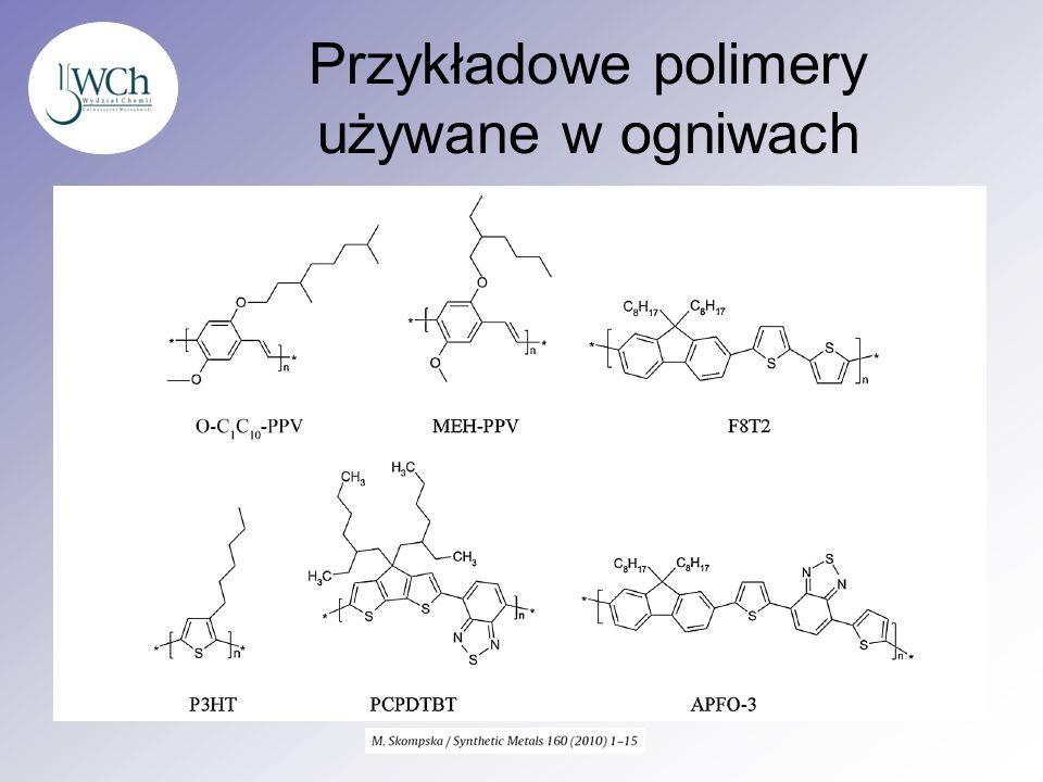 Przykładowe polimery używane w ogniwach