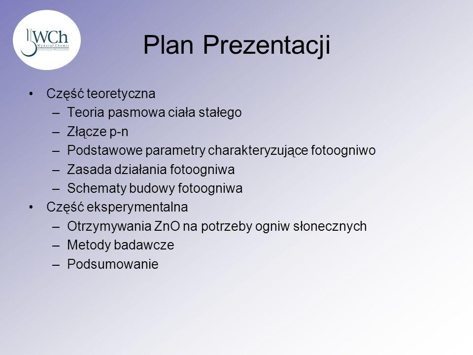 Plan Prezentacji Część teoretyczna Teoria pasmowa ciała stałego