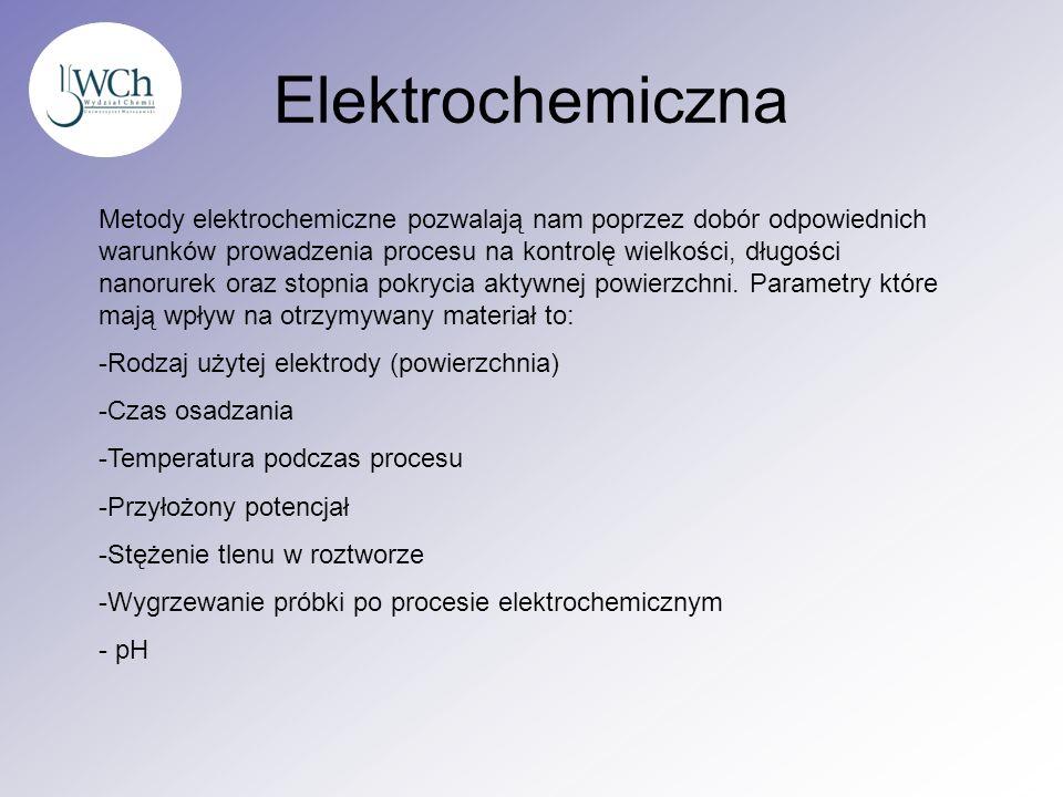 Elektrochemiczna