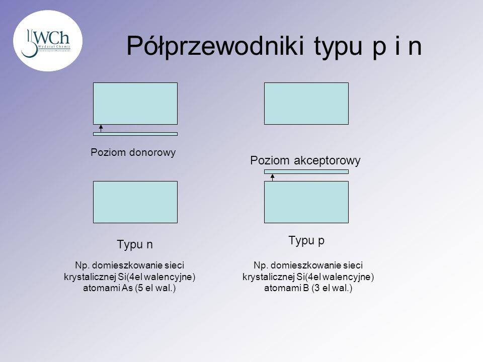 Półprzewodniki typu p i n