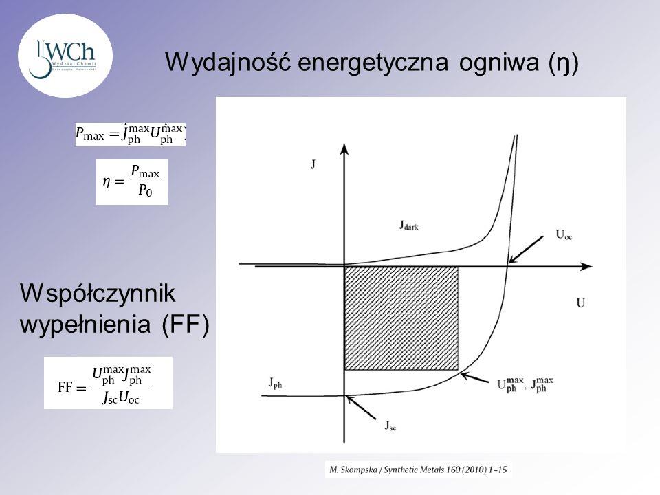Wydajność energetyczna ogniwa (ŋ)