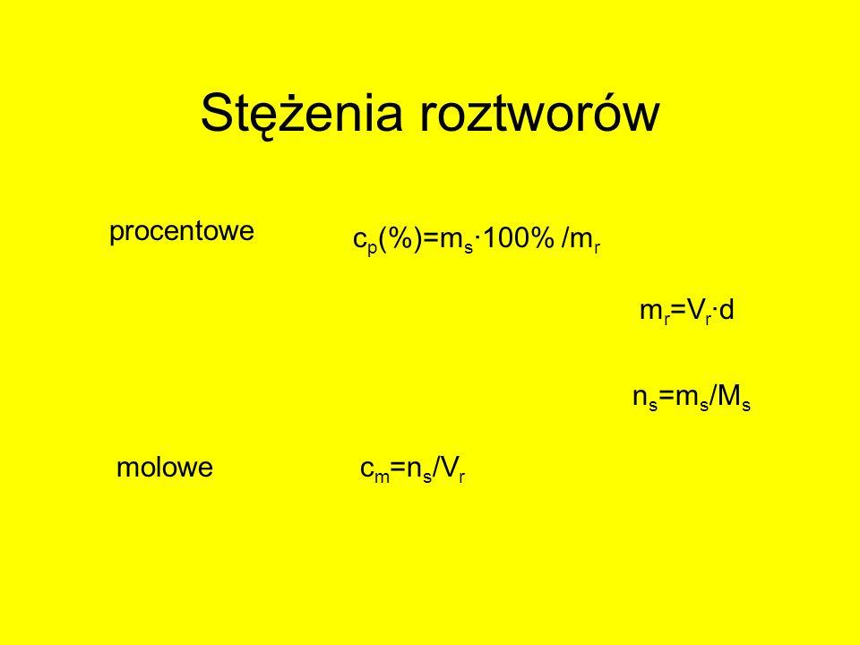 Stężenia roztworów procentowe cp(%)=ms·100% /mr mr=Vr·d ns=ms/Ms