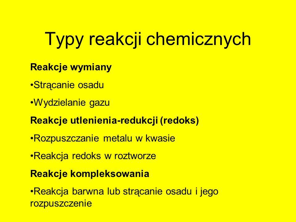 Typy reakcji chemicznych