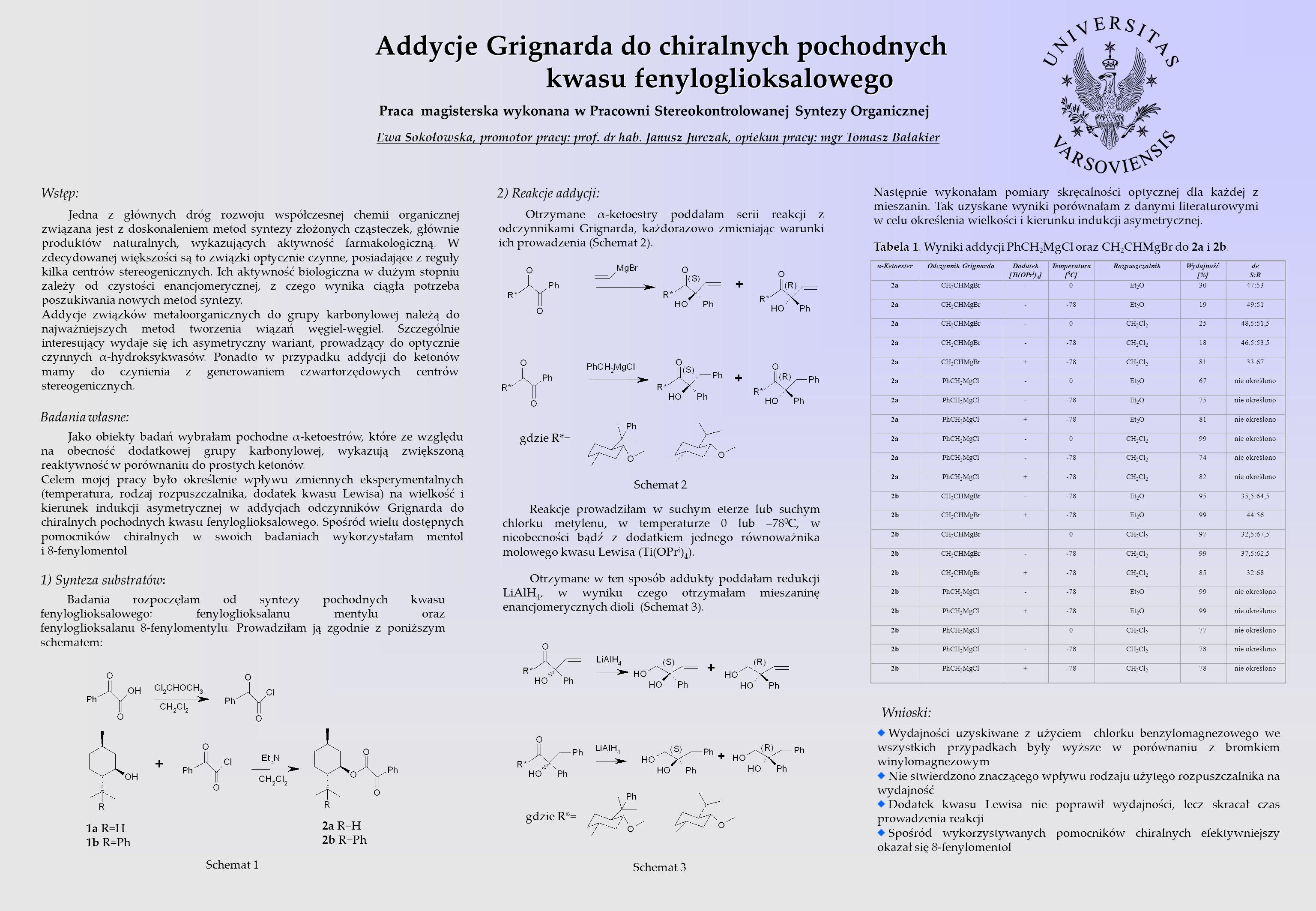 Addycje Grignarda do chiralnych pochodnych kwasu fenyloglioksalowego