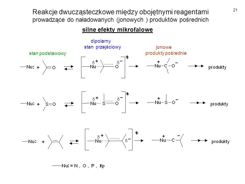 Reakcje dwucząsteczkowe między obojętnymi reagentami prowadzące do naładowanych (jonowych ) produktów pośrednich