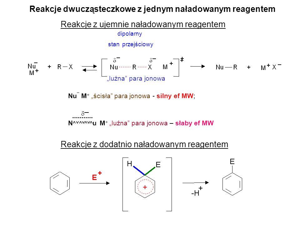 Reakcje dwucząsteczkowe z jednym naładowanym reagentem