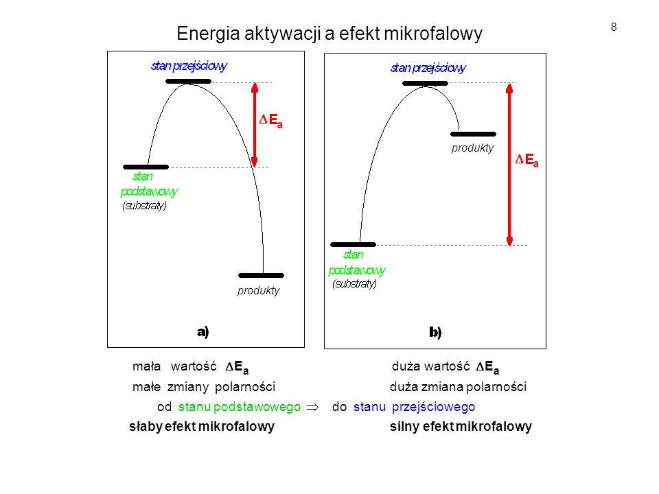Energia aktywacji a efekt mikrofalowy