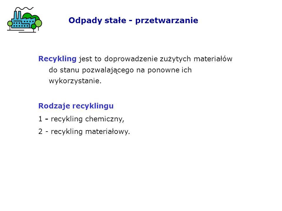 Odpady stałe - przetwarzanie