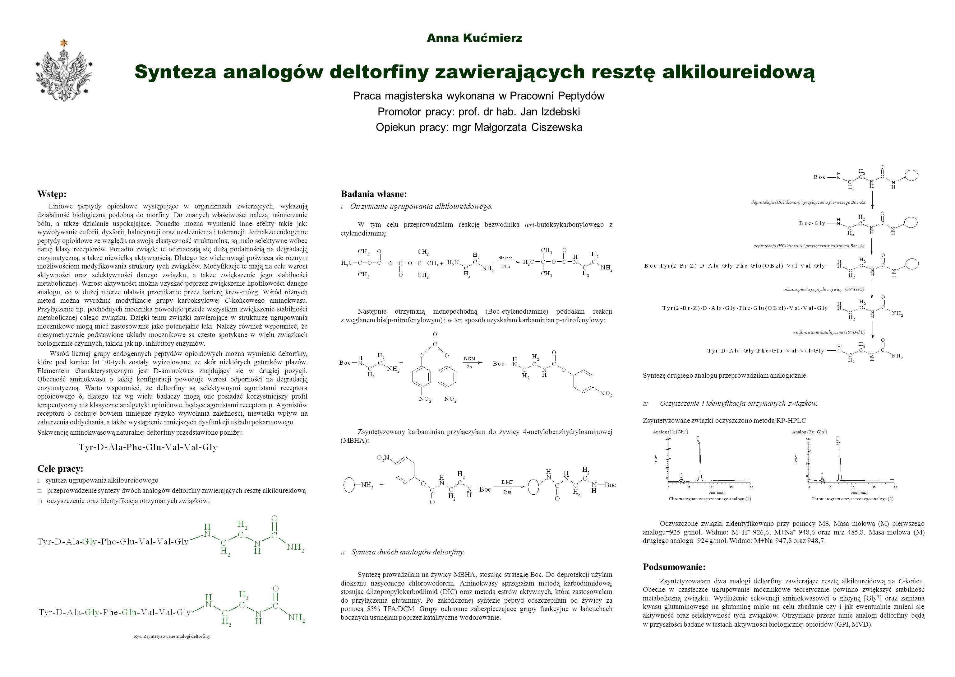 Anna Kućmierz Synteza analogów deltorfiny zawierających resztę alkiloureidową