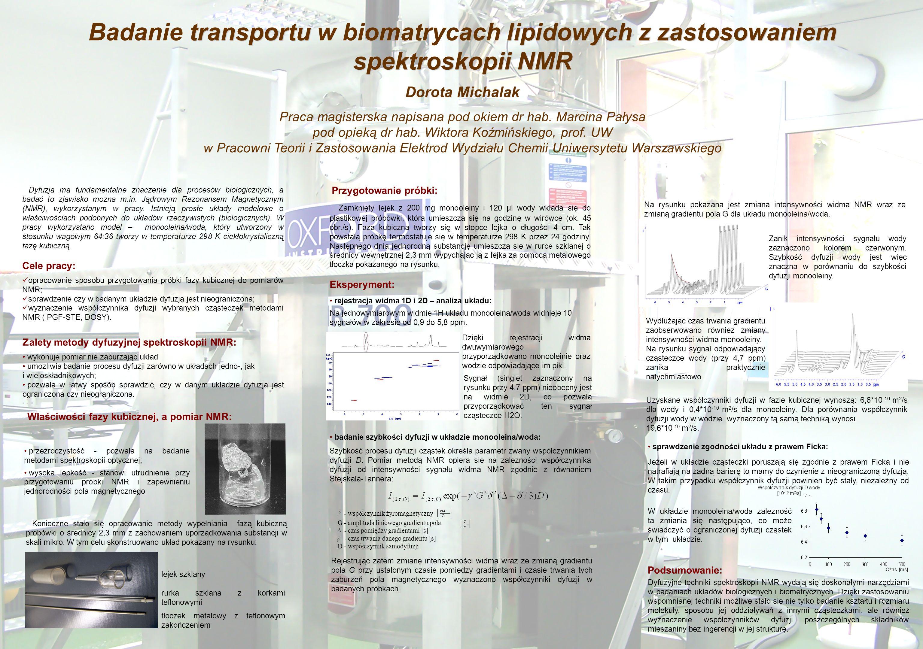 Badanie transportu w biomatrycach lipidowych z zastosowaniem spektroskopii NMR