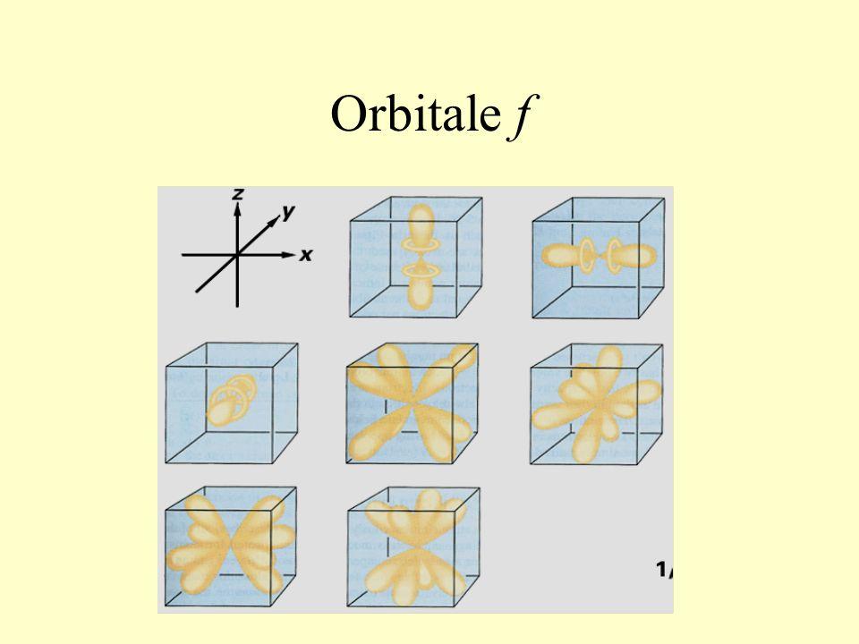 Orbitale f
