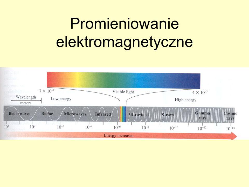 Promieniowanie elektromagnetyczne