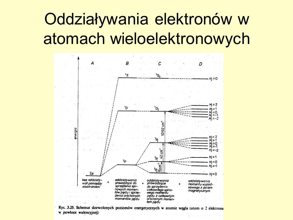 Oddziaływania elektronów w atomach wieloelektronowych