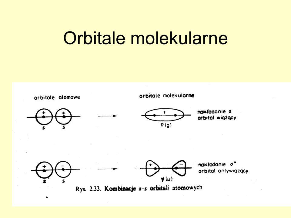 Orbitale molekularne
