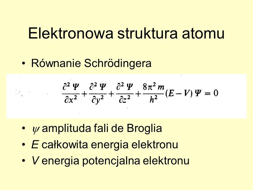 Elektronowa struktura atomu