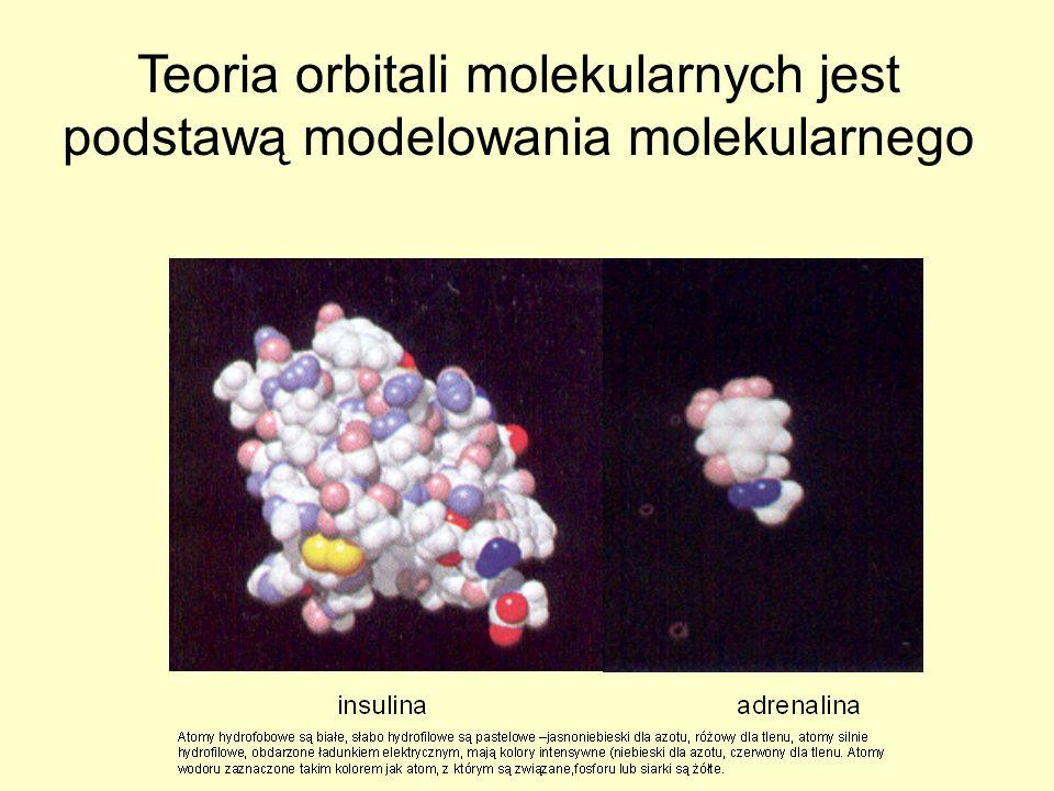 Teoria orbitali molekularnych jest podstawą modelowania molekularnego