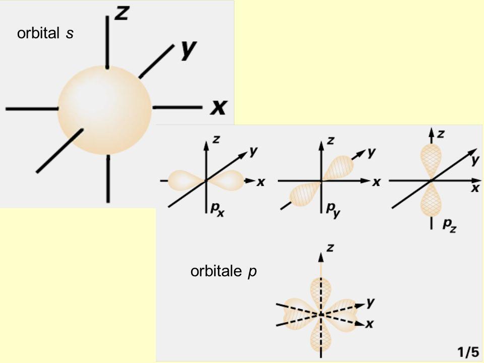 orbital s orbitale p