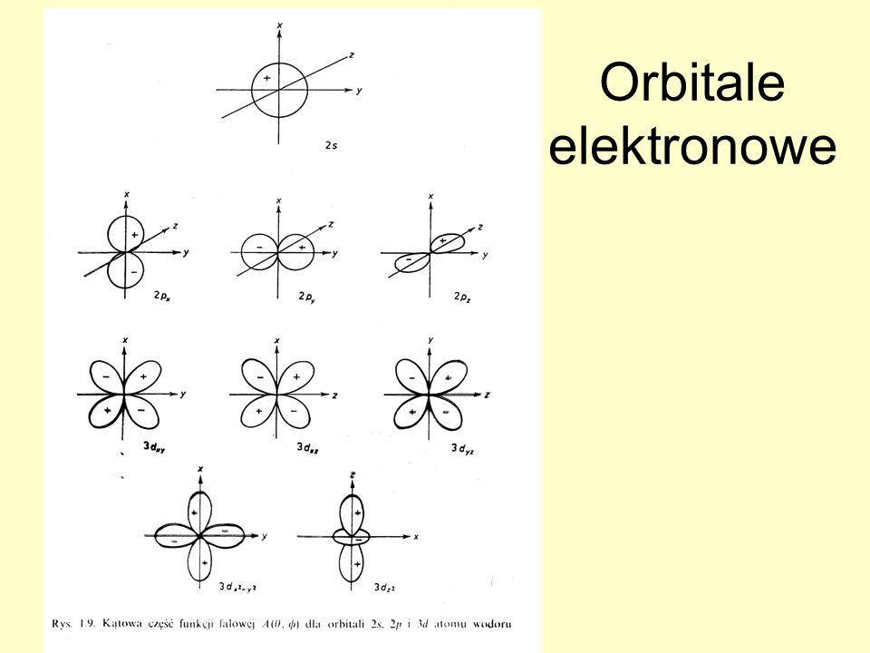 Orbitale elektronowe