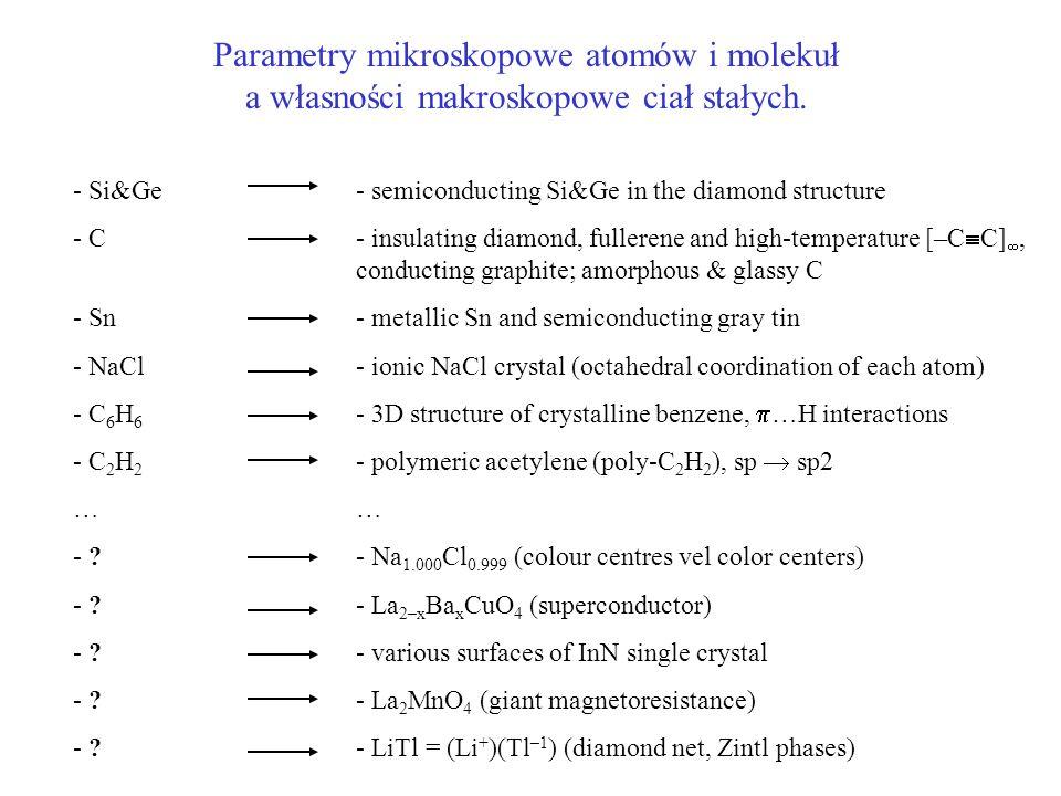 Parametry mikroskopowe atomów i molekuł