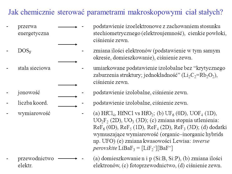 Jak chemicznie sterować parametrami makroskopowymi ciał stałych