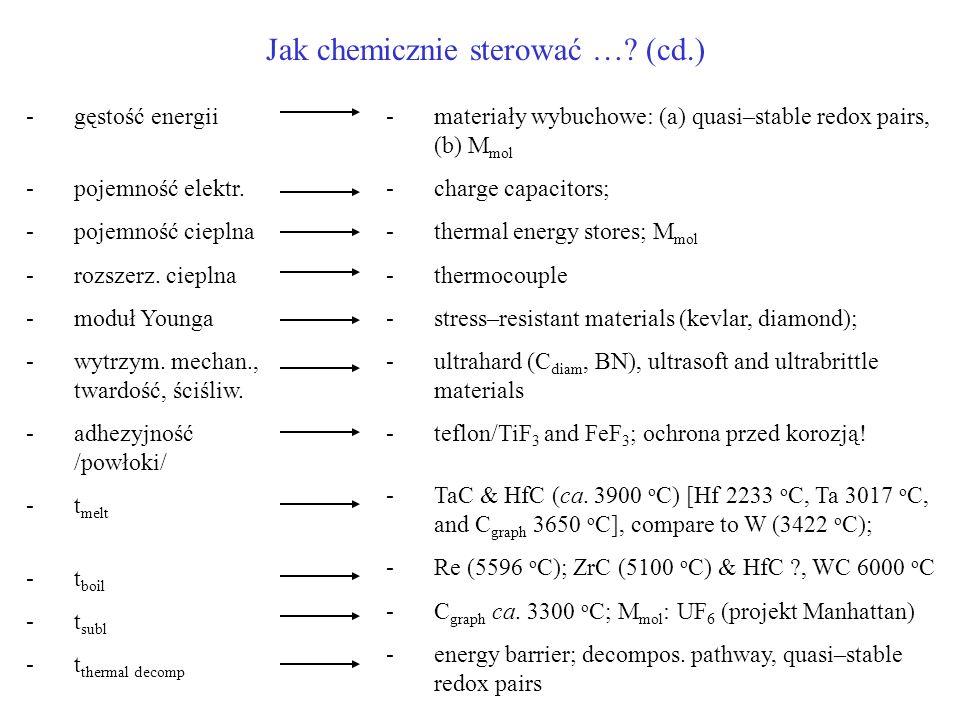 Jak chemicznie sterować … (cd.)