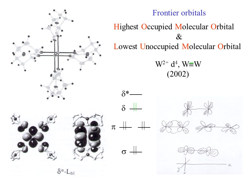 Frontier orbitals Highest Occupied Molecular Orbital. & Lowest Unoccupied Molecular Orbital. W2+ d4, WW (2002)