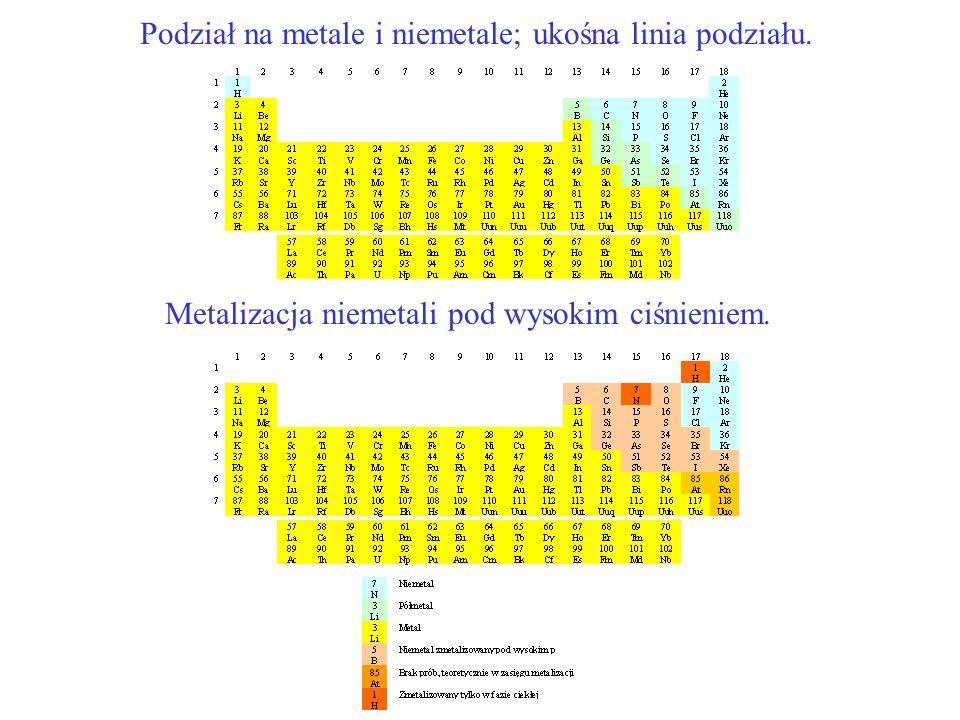 Podział na metale i niemetale; ukośna linia podziału.