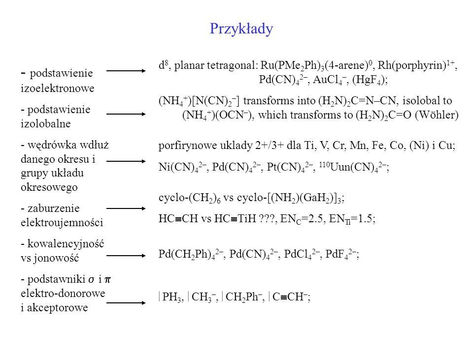 - podstawienie izoelektronowe