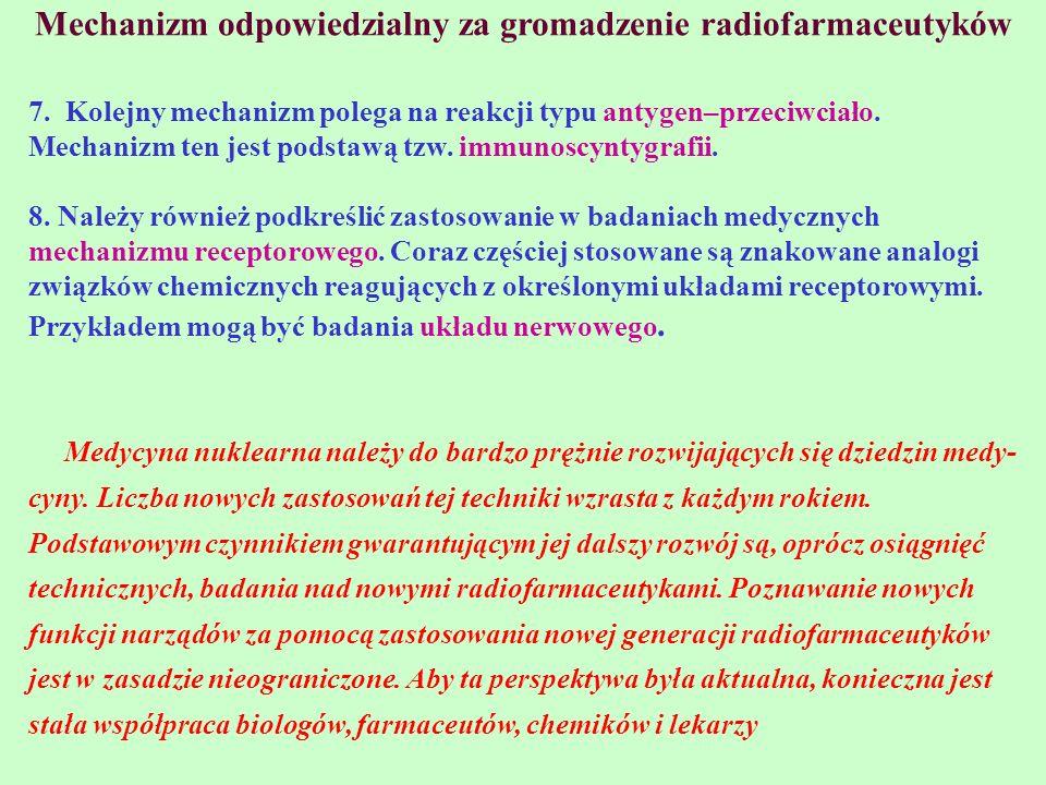 Mechanizm odpowiedzialny za gromadzenie radiofarmaceutyków