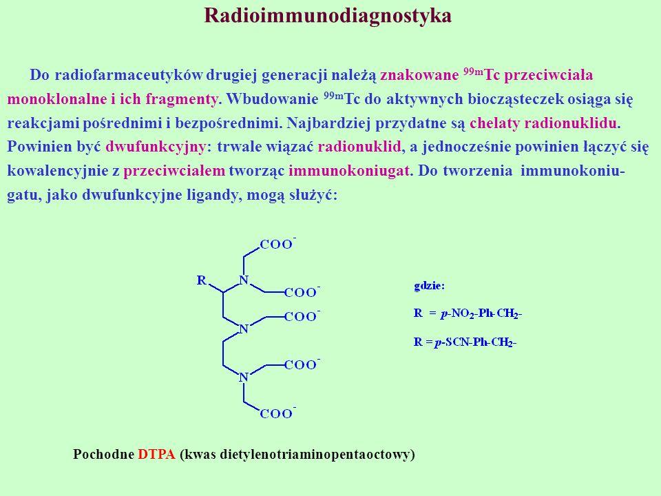 Radioimmunodiagnostyka