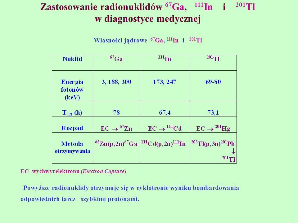 Zastosowanie radionuklidów 67Ga, 111In i 201Tl w diagnostyce medycznej