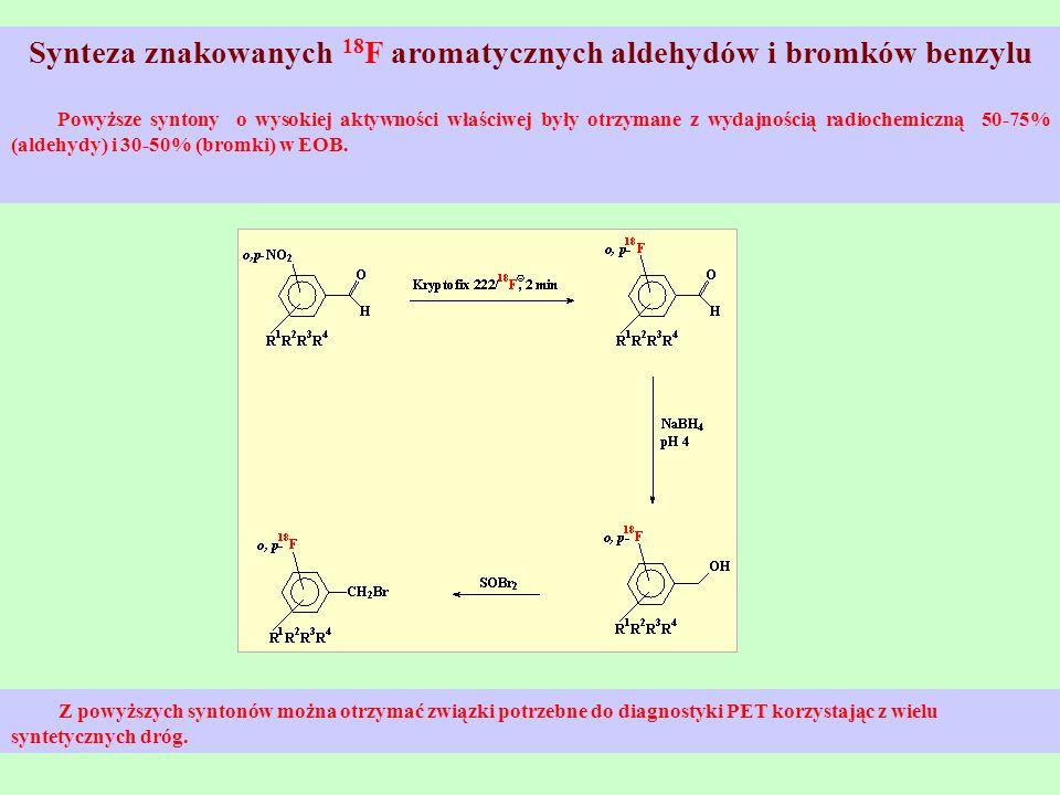 Synteza znakowanych 18F aromatycznych aldehydów i bromków benzylu