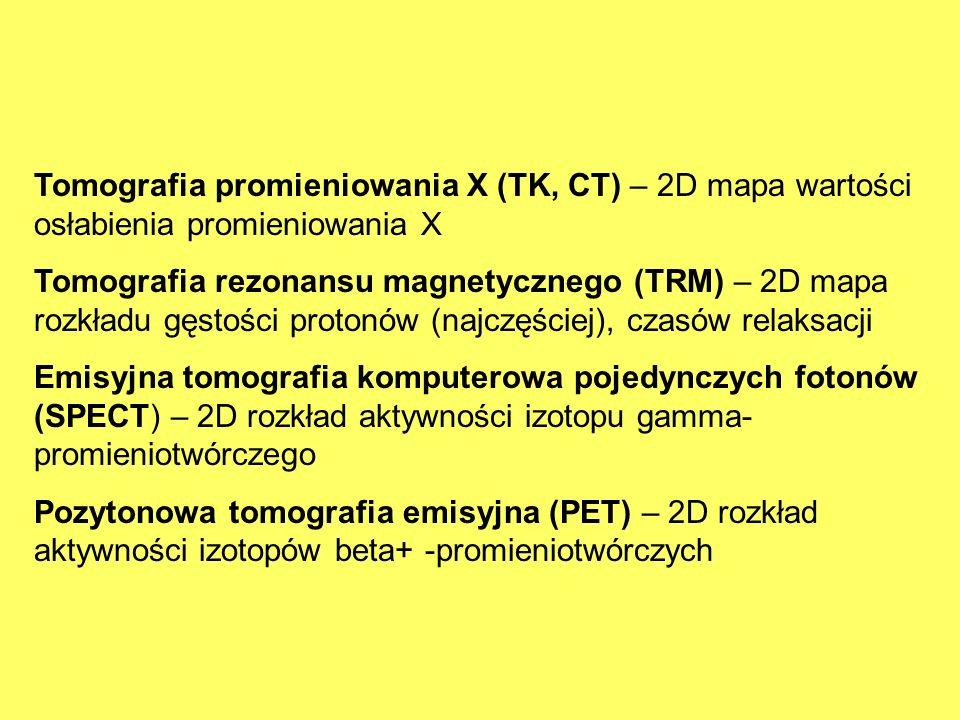 Tomografia promieniowania X (TK, CT) – 2D mapa wartości osłabienia promieniowania X