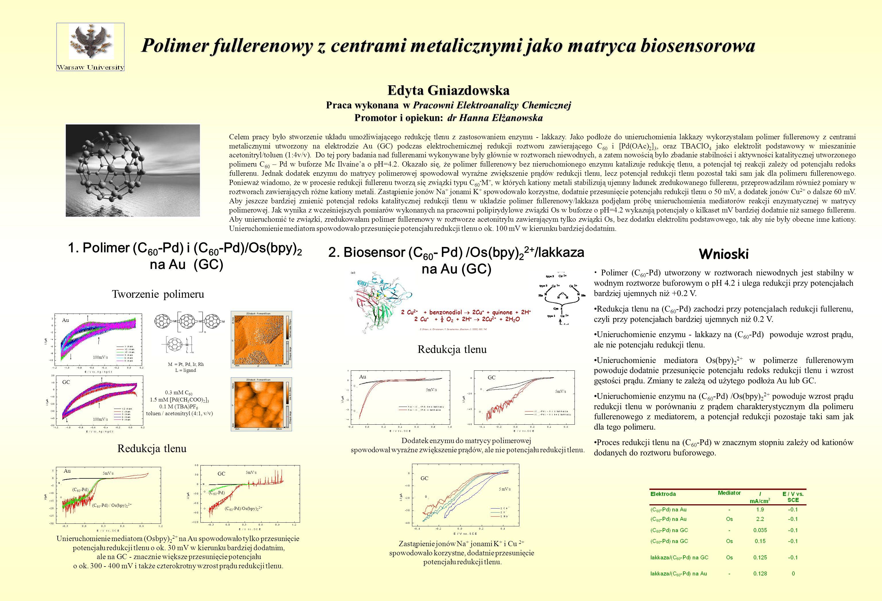 Polimer fullerenowy z centrami metalicznymi jako matryca biosensorowa