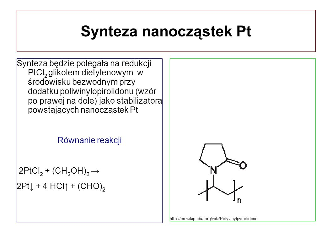 Synteza nanocząstek Pt