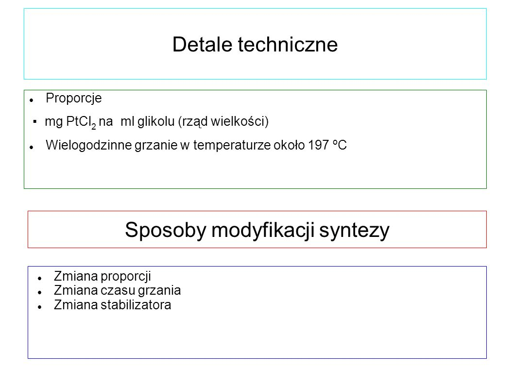 Sposoby modyfikacji syntezy