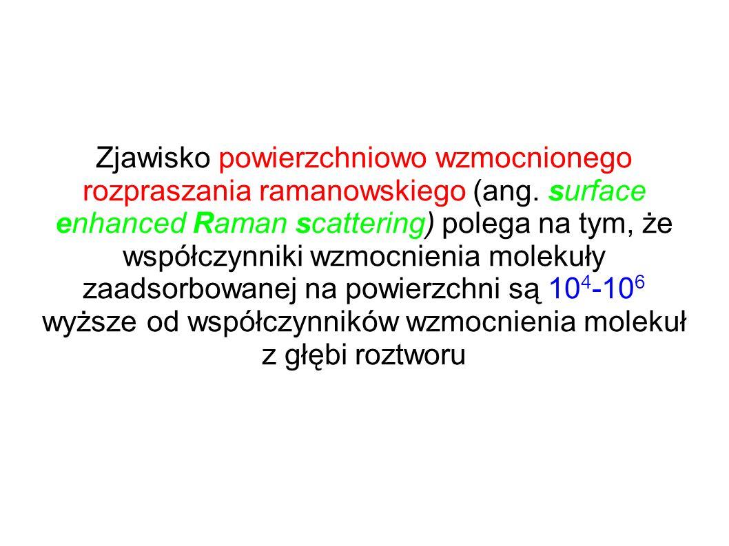 Zjawisko powierzchniowo wzmocnionego rozpraszania ramanowskiego (ang