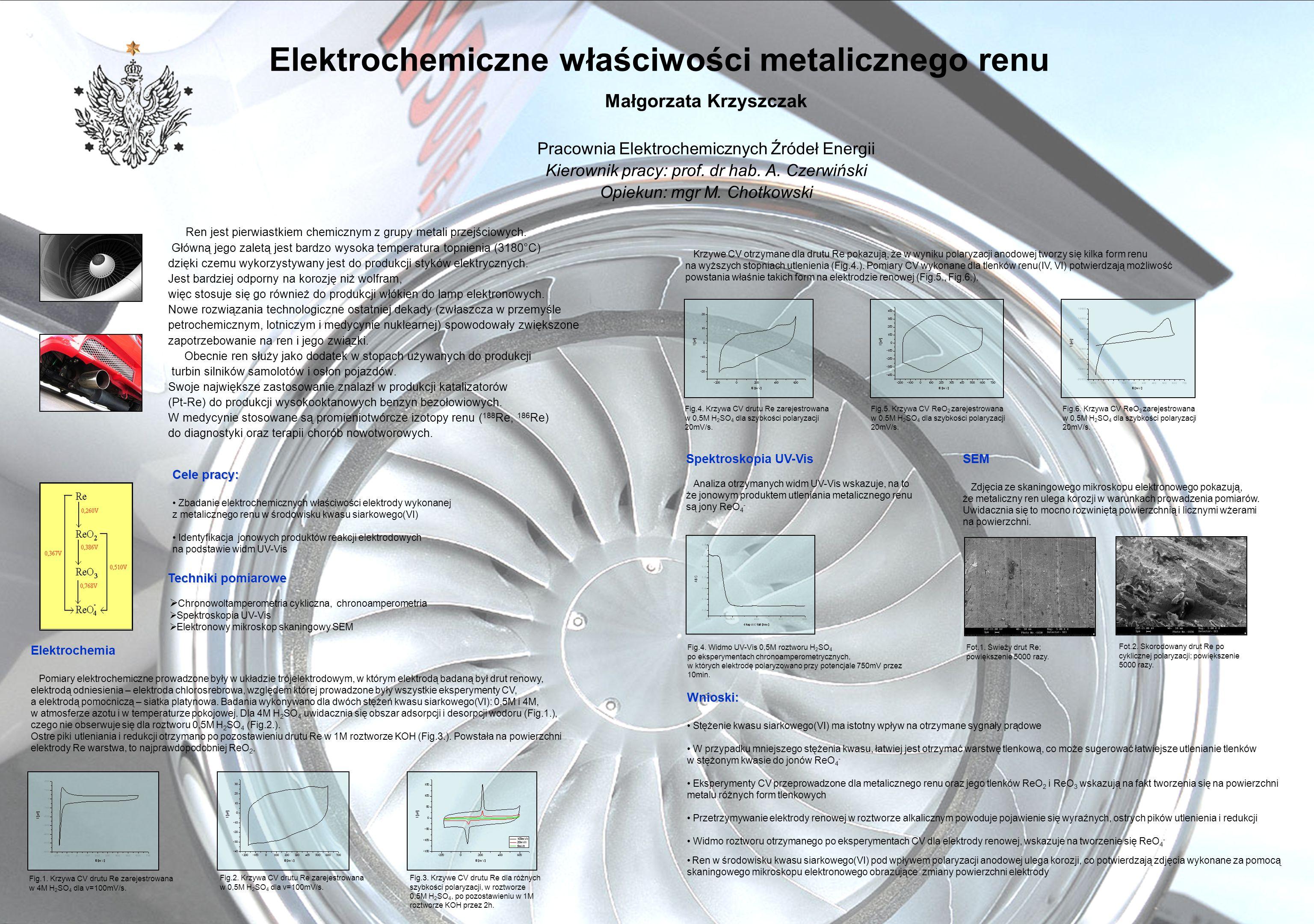 Elektrochemiczne właściwości metalicznego renu