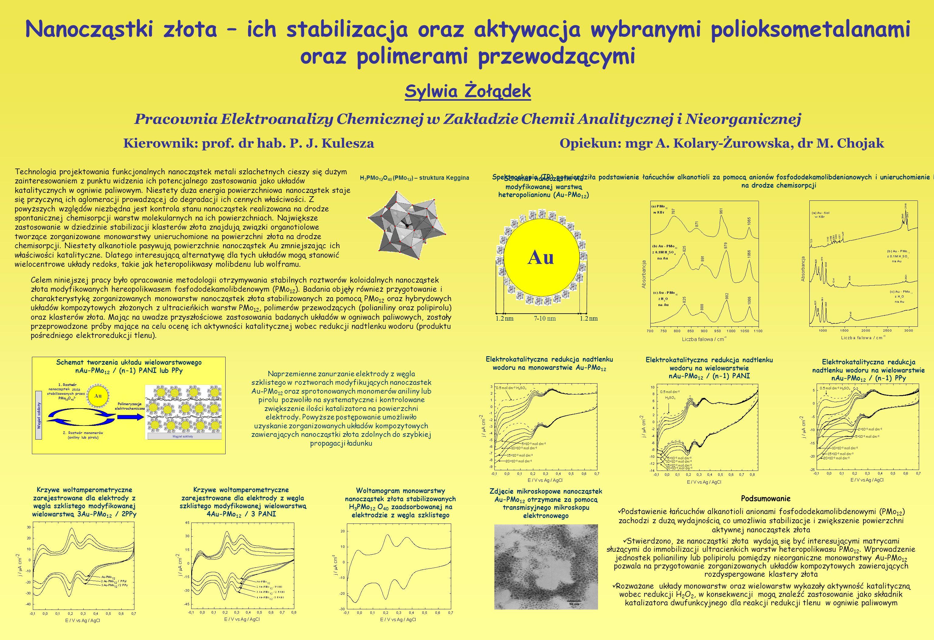 Nanocząstki złota – ich stabilizacja oraz aktywacja wybranymi polioksometalanami oraz polimerami przewodzącymi