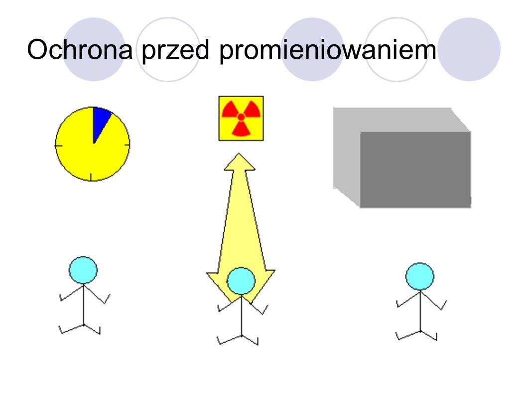 Ochrona przed promieniowaniem