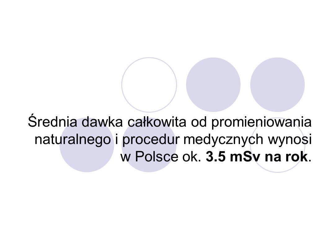 Średnia dawka całkowita od promieniowania naturalnego i procedur medycznych wynosi w Polsce ok.