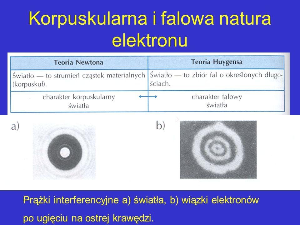 Korpuskularna i falowa natura elektronu