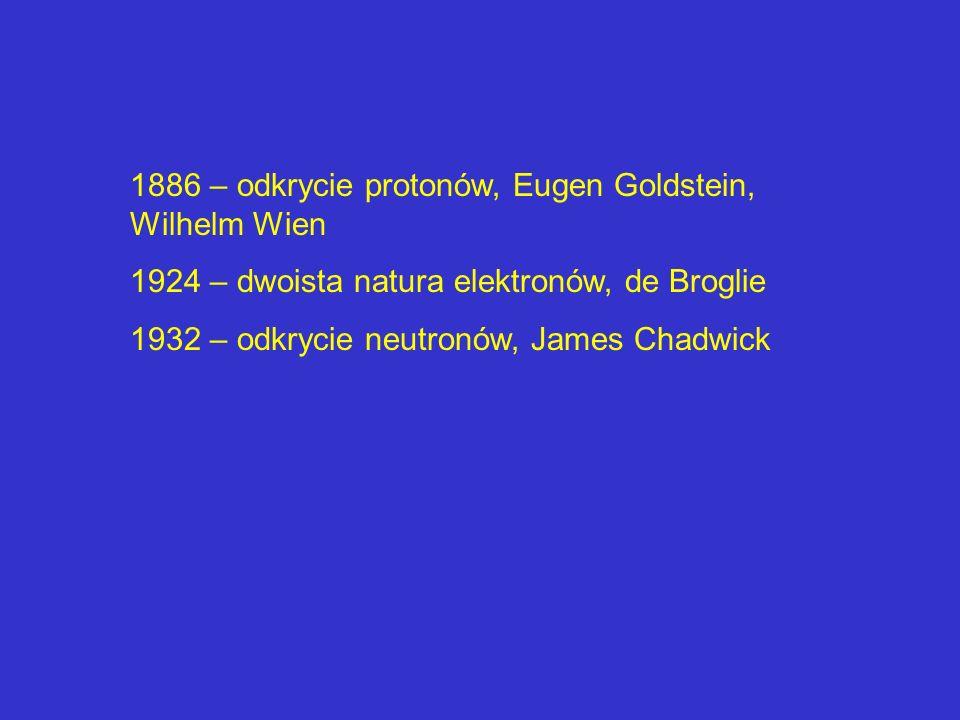 1886 – odkrycie protonów, Eugen Goldstein, Wilhelm Wien