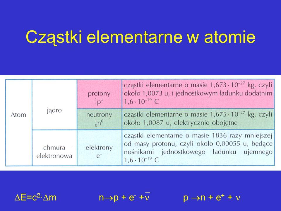 Cząstki elementarne w atomie