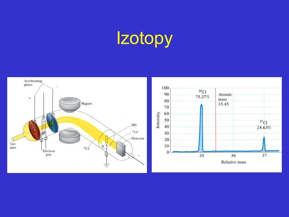 Izotopy